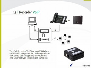 Call-Recorder-VoIP-Diagram-001_816-300x225